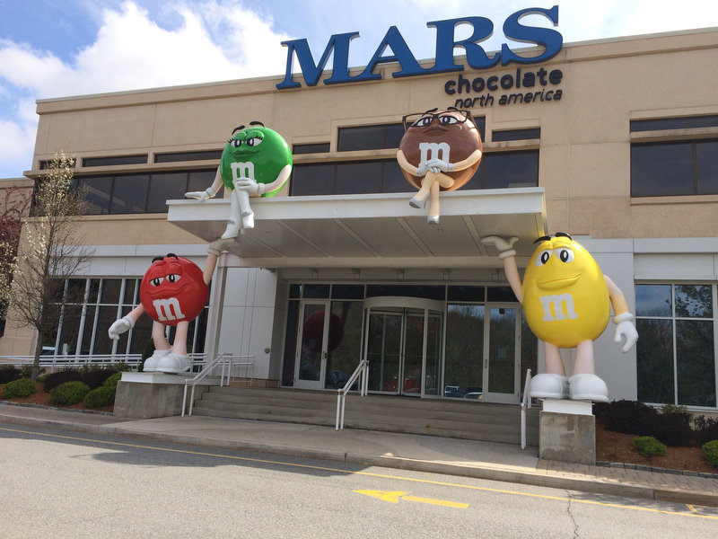 The Great Family Business Quiz: Mars, Inc.
