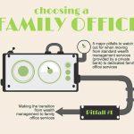 Family Office 101